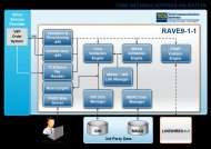 RAVE9-1-1 System diagram