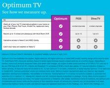 Optimum IO Cable Images